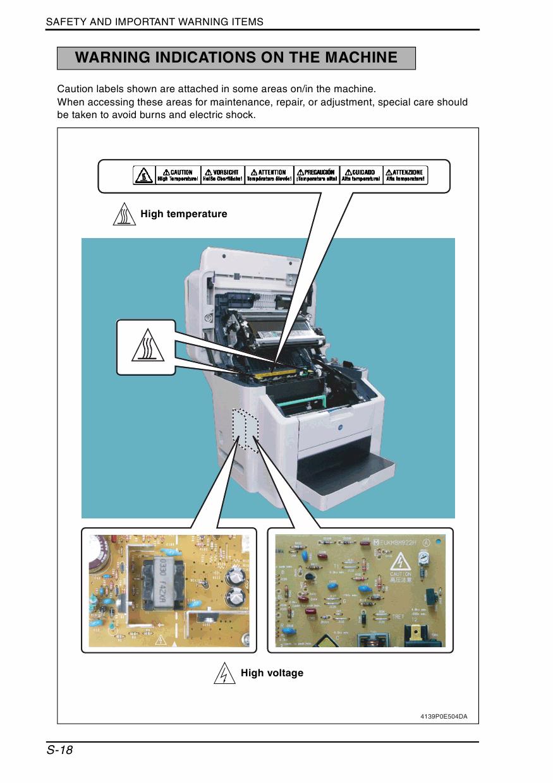 konica minolta 2490mf manual